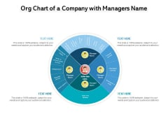 Org Chart Of A Company With Managers Name Ppt PowerPoint Presentation Layouts Ideas