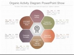 Organic Activity Diagram Powerpoint Show