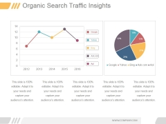Organic Search Traffic Insights Ppt PowerPoint Presentation Files