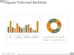 Organic Visits And Backlinks Ppt PowerPoint Presentation Graphics