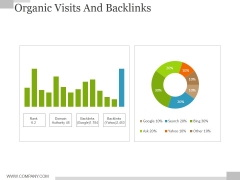 Organic Visits And Backlinks Ppt PowerPoint Presentation Infographic Template Model