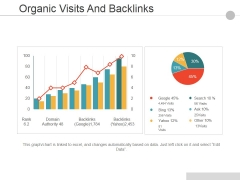 Organic Visits And Backlinks Ppt PowerPoint Presentation Inspiration Example Introduction