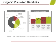 Organic Visits And Backlinks Ppt PowerPoint Presentation Professional Aids