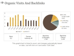 Organic Visits And Backlinks Ppt PowerPoint Presentation Styles Smartart