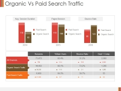 Organic Vs Paid Search Traffic Ppt PowerPoint Presentation Example 2015
