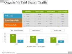 Organic Vs Paid Search Traffic Ppt PowerPoint Presentation File Structure