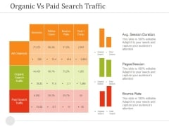 Organic Vs Paid Search Traffic Ppt PowerPoint Presentation Infographic Template Influencers