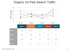 Organic Vs Paid Search Traffic Ppt PowerPoint Presentation Professional Structure