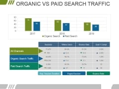 Organic Vs Paid Search Traffic Ppt PowerPoint Presentation Summary Visuals