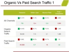 Organic Vs Paid Search Traffic Template 1 Ppt PowerPoint Presentation Summary Themes