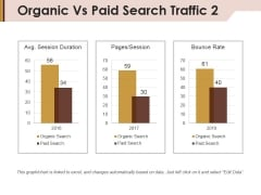 Organic Vs Paid Search Traffic Template 2 Ppt PowerPoint Presentation Pictures Layout Ideas