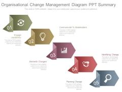 Organisational Change Management Diagram Ppt Summary