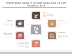 Organisational Issues In International Business Diagram Powerpoint Show