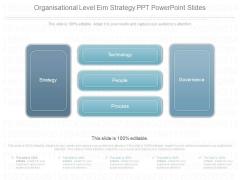 Organisational Level Eim Strategy Ppt Power Point Slides