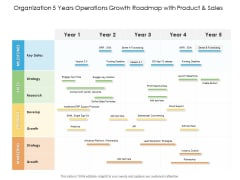 Organization 5 Years Operations Growth Roadmap With Product And Sales Formats
