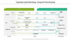 Organization Agile Methodology Change Half Yearly Roadmap Template