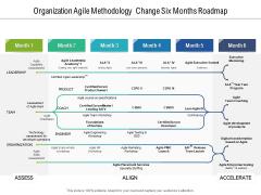 Organization Agile Methodology Change Six Months Roadmap Brochure