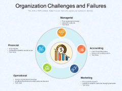 Organization Challenges And Failures Ppt PowerPoint Presentation Pictures Sample PDF