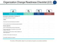 Organization Change Readiness Checklist Completed Ppt PowerPoint Presentation Gallery Background Designs