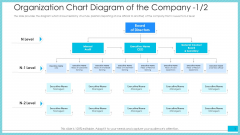 Organization Chart Diagram Of The Company Banking Ppt Outline Master Slide PDF