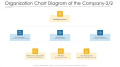 Organization Chart Diagram Of The Company Management Ppt Slides File Formats PDF