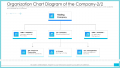 Organization Chart Diagram Of The Company Services Ppt Show Visual Aids PDF