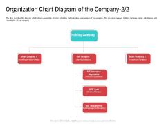 Organization Chart Diagram Of The Company Sister Mockup PDF