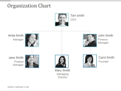 Organization Chart Ppt PowerPoint Presentation Backgrounds