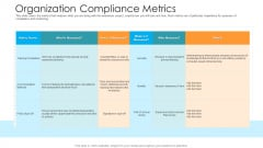 Organization Compliance Metrics Hacking Prevention Awareness Training For IT Security Inspiration PDF
