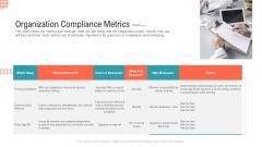 Organization Compliance Metrics Pictures PDF