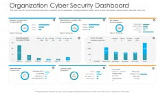 Organization Cyber Security Dashboard Hacking Prevention Awareness Training For IT Security Professional PDF
