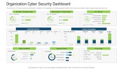 Organization Cyber Security Dashboard Ppt Show Outfit PDF