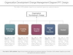 Organization Development Change Management Diagram Ppt Design