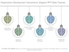 Organization Development Interventions Diagram Ppt Slide Themes