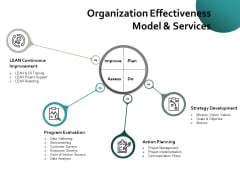 Organization Effectiveness Model And Services Ppt PowerPoint Presentation Outline Background