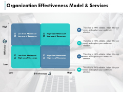 Organization Effectiveness Model And Services Slide Ppt PowerPoint Presentation Styles Good
