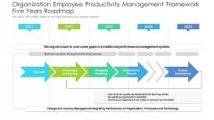 Organization Employee Productivity Management Framework Five Years Roadmap Sample