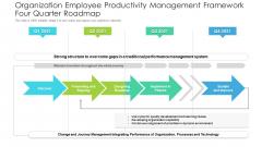 Organization Employee Productivity Management Framework Four Quarter Roadmap Introduction