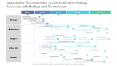 Organization Five Years Internal Communication Strategy Roadmap With Strategy And Governance Themes