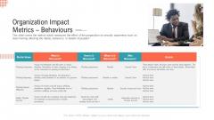 Organization Impact Metrics Behaviours Structure PDF