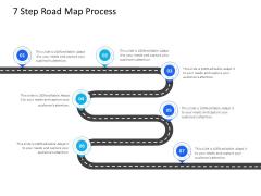 Organization Manpower Management Technology 7 Step Road Map Process Ppt Professional Aids PDF