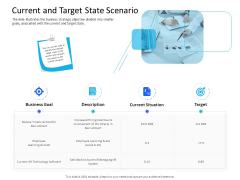 Organization Manpower Management Technology Current And Target State Scenario Information PDF