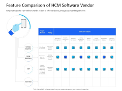 Organization Manpower Management Technology Feature Comparison Of HCM Software Vendor Sample PDF