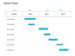 Organization Manpower Management Technology Gannt Chart Infographics PDF