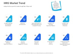 Organization Manpower Management Technology HRIS Market Trend Information PDF