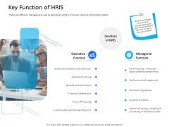 Organization Manpower Management Technology Key Function Of HRIS Graphics PDF