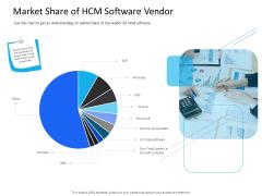 Organization Manpower Management Technology Market Share Of HCM Software Vendor Infographics PDF