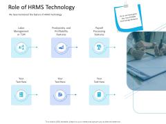 Organization Manpower Management Technology Role Of HRMS Technology Ppt Gallery Design Inspiration PDF