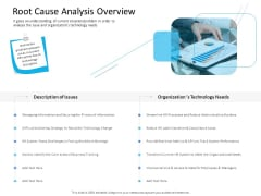Organization Manpower Management Technology Root Cause Analysis Overview Ppt Outline Guidelines PDF