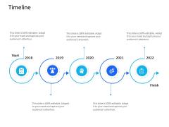Organization Manpower Management Technology Timeline Ppt Professional Graphics Tutorials PDF